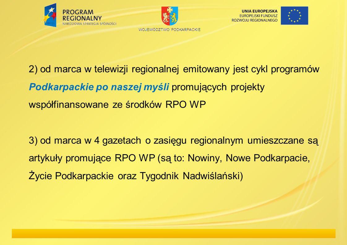 2) od marca w telewizji regionalnej emitowany jest cykl programów Podkarpackie po naszej myśli promujących projekty współfinansowane ze środków RPO WP 3) od marca w 4 gazetach o zasięgu regionalnym umieszczane są artykuły promujące RPO WP (są to: Nowiny, Nowe Podkarpacie, Życie Podkarpackie oraz Tygodnik Nadwiślański)