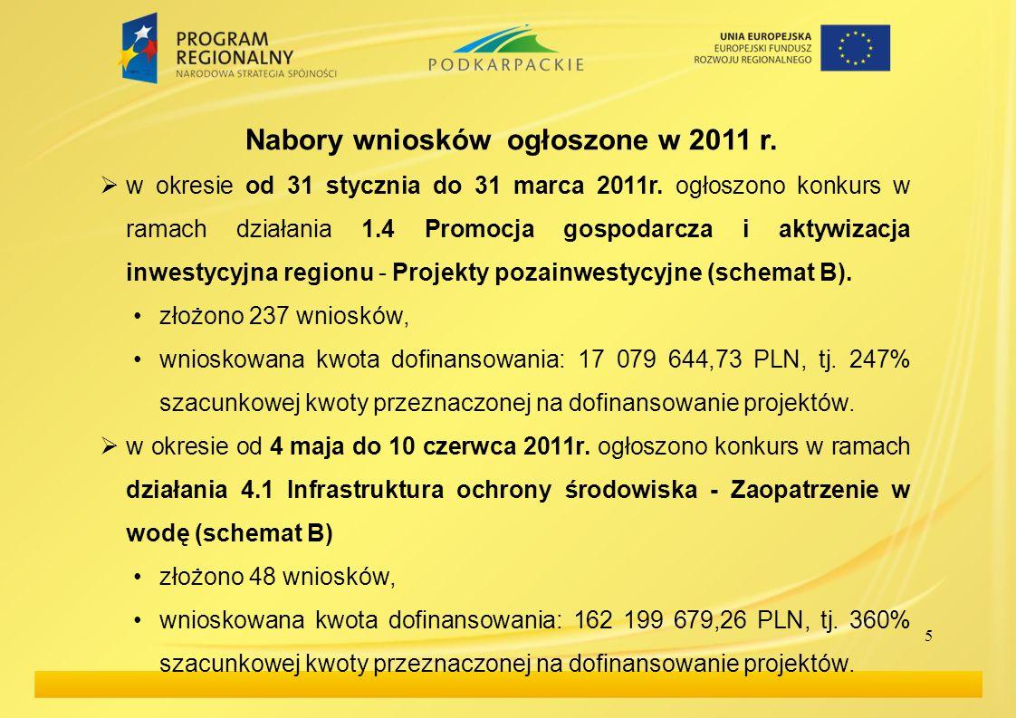 Nabory wniosków ogłoszone w 2011 r.