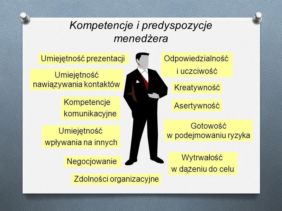 Kompetencje i predyspozycje menedżera