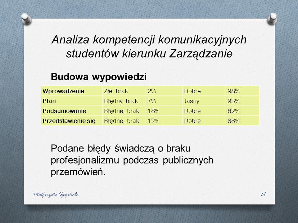 Analiza kompetencji komunikacyjnych studentów kierunku Zarządzanie