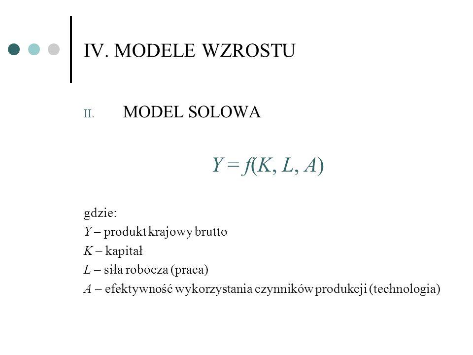 Y = f(K, L, A) IV. MODELE WZROSTU MODEL SOLOWA gdzie: