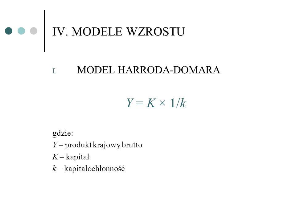 Y = K × 1/k IV. MODELE WZROSTU MODEL HARRODA-DOMARA gdzie: