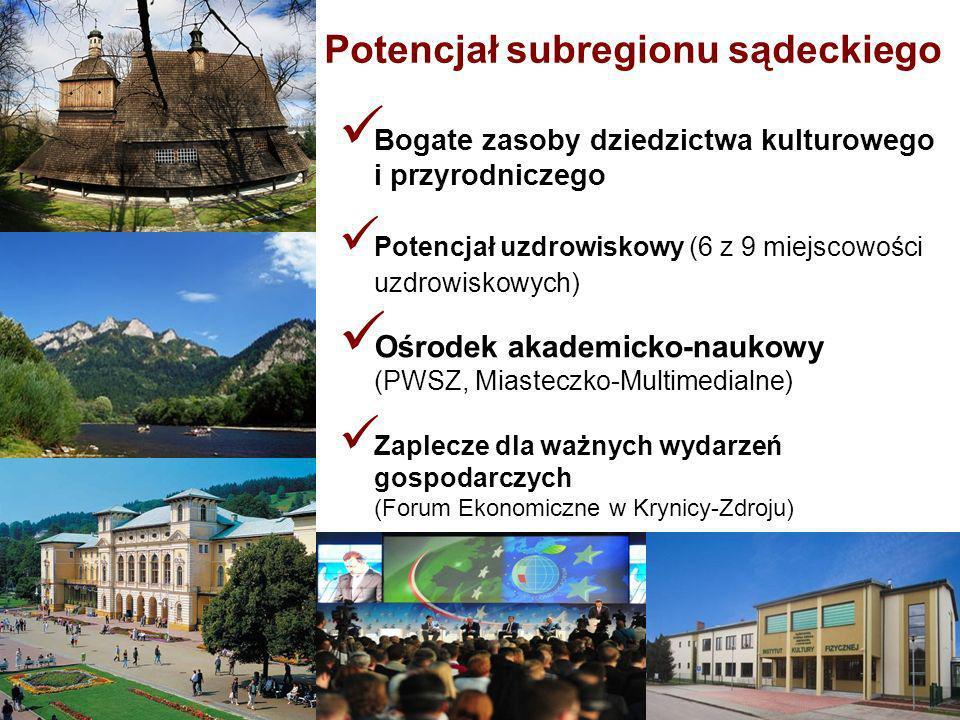 Potencjał subregionu sądeckiego
