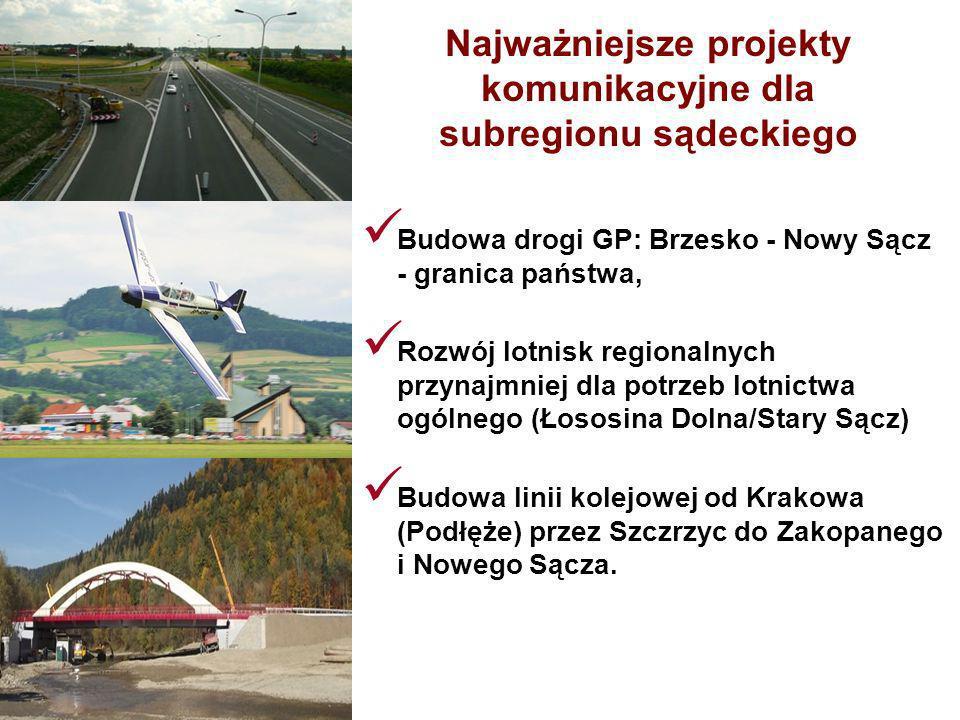 Najważniejsze projekty komunikacyjne dla subregionu sądeckiego