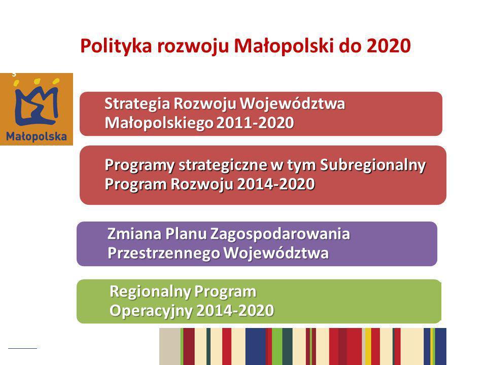 PAKIET SUBREGIONALNY w polityce rozwoju Małopolski do 2020