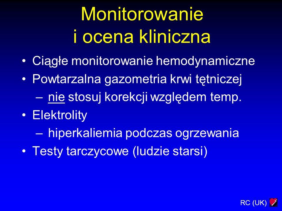 Monitorowanie i ocena kliniczna