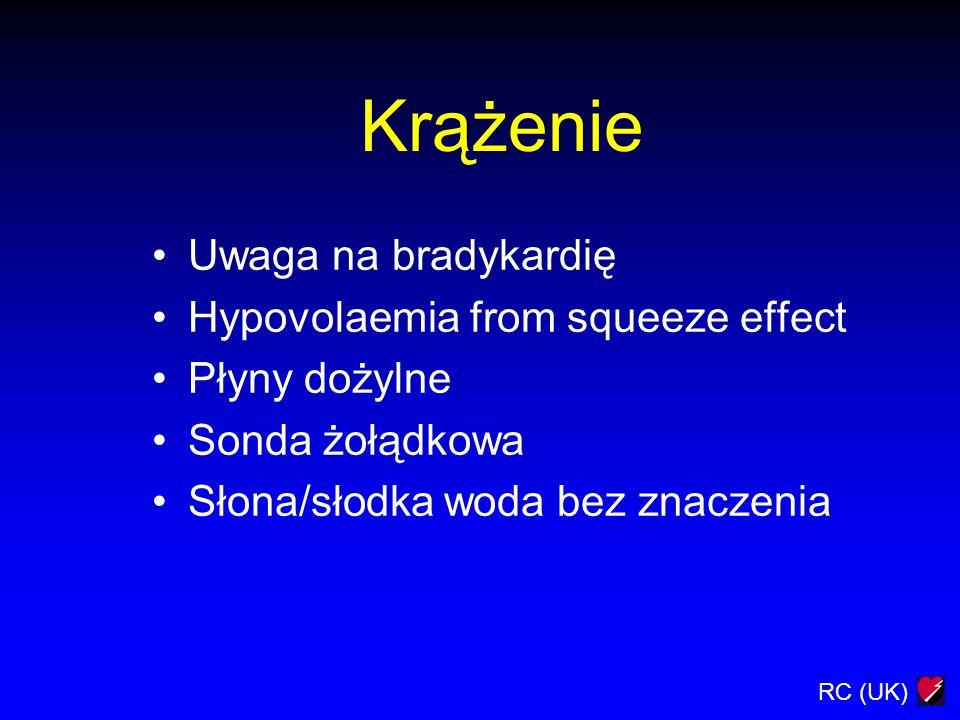 Krążenie Uwaga na bradykardię Hypovolaemia from squeeze effect