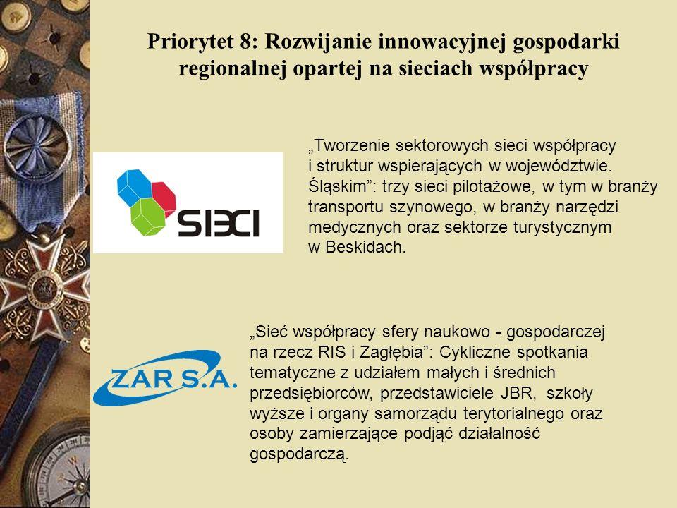Priorytet 8: Rozwijanie innowacyjnej gospodarki regionalnej opartej na sieciach współpracy