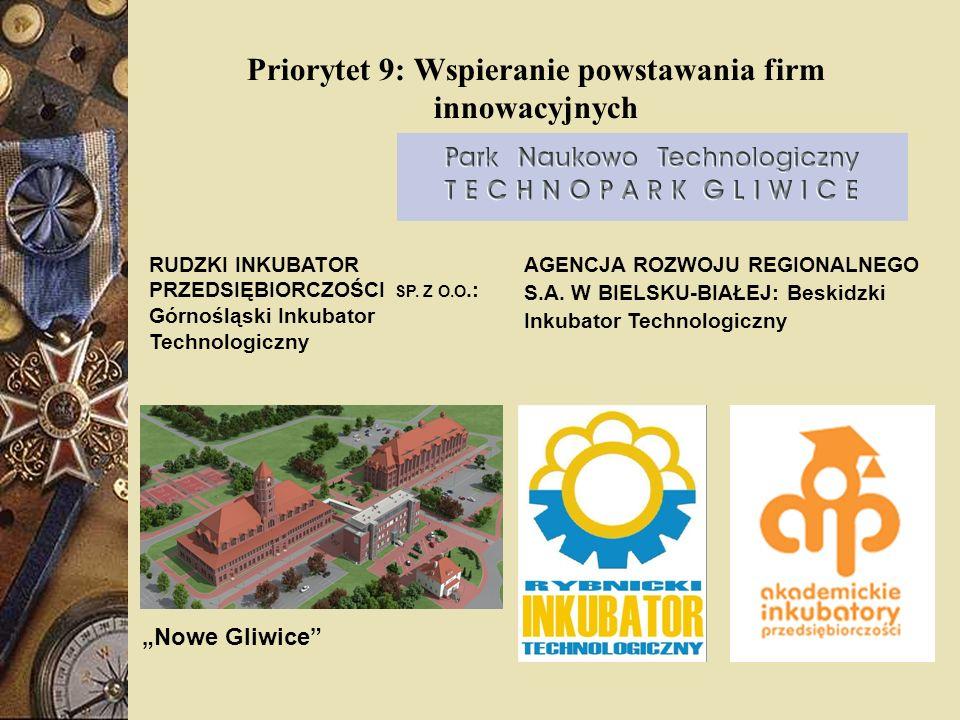 Priorytet 9: Wspieranie powstawania firm innowacyjnych