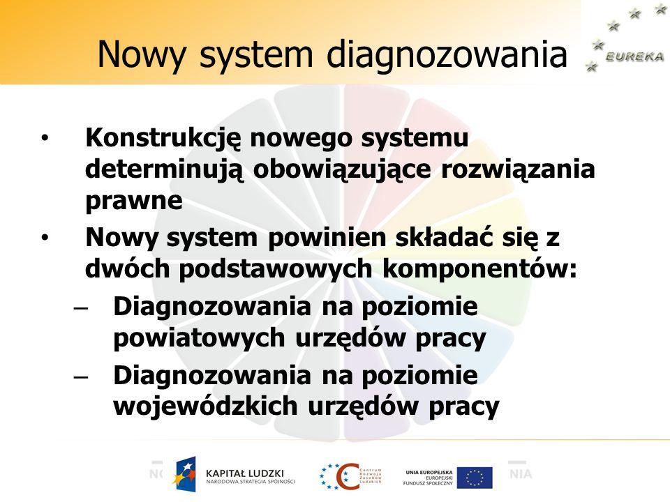 Nowy system diagnozowania