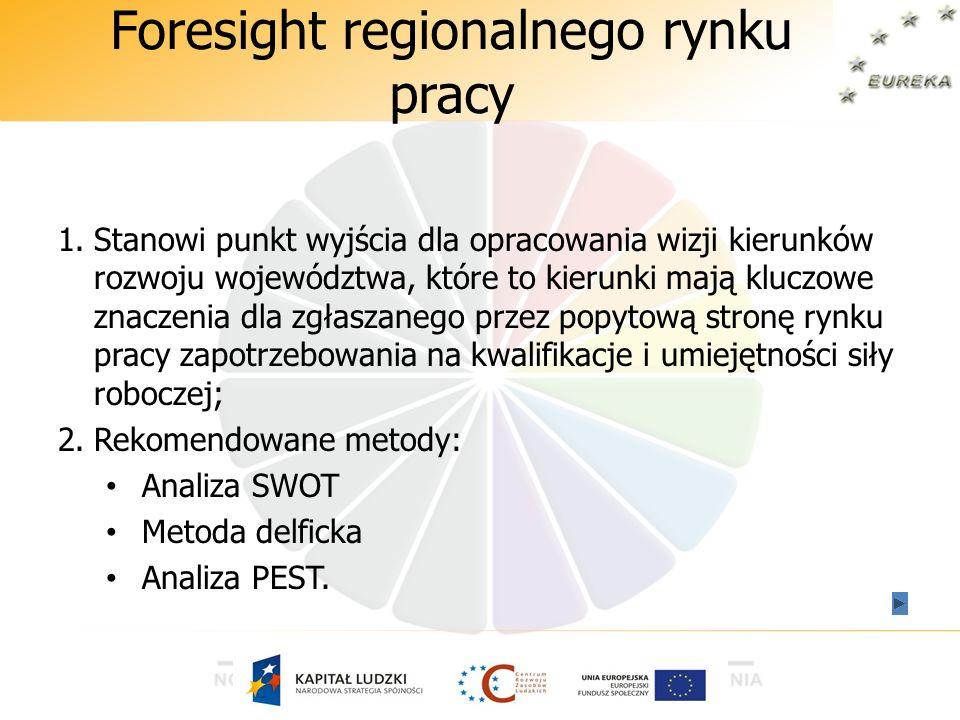 Foresight regionalnego rynku pracy