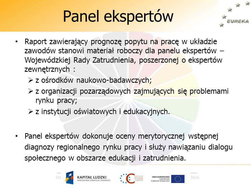 Panel ekspertów