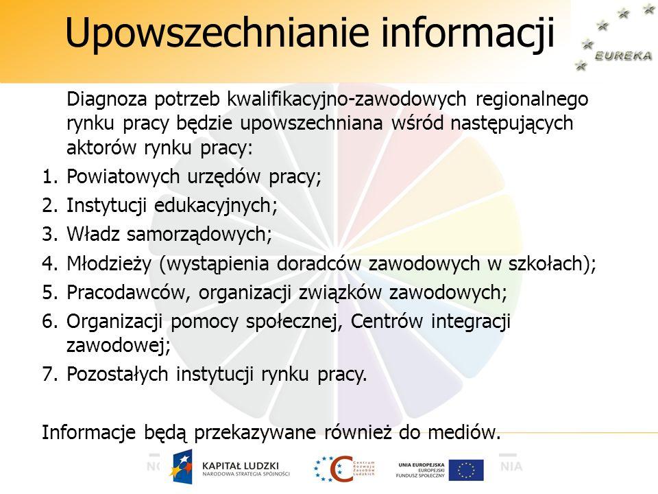 Upowszechnianie informacji