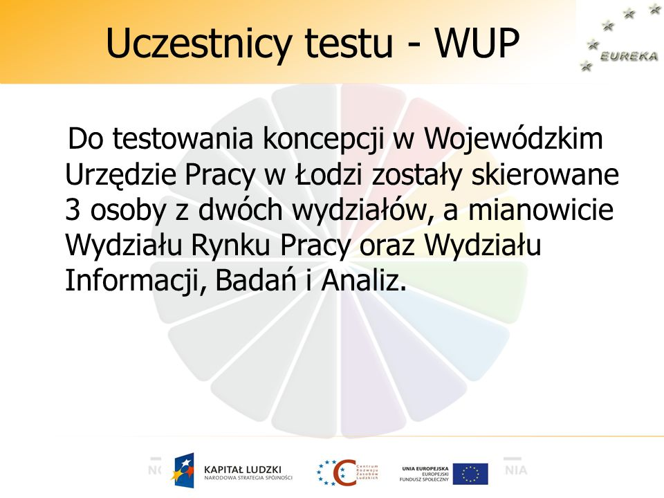 Uczestnicy testu - WUP
