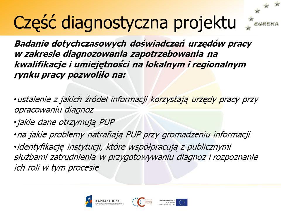 Część diagnostyczna projektu