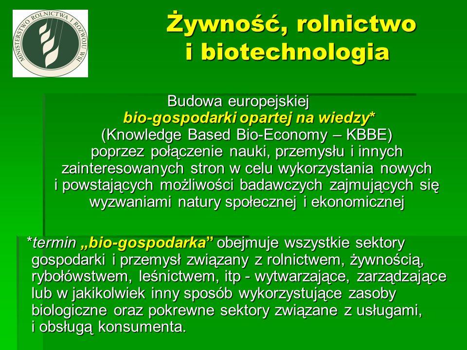 Żywność, rolnictwo i biotechnologia