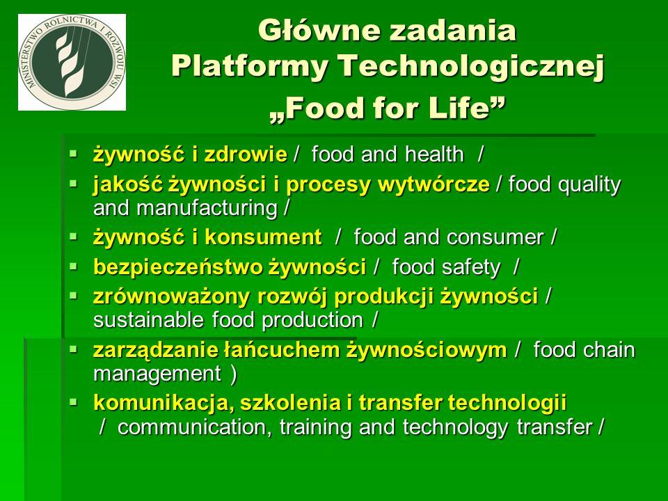 """Główne zadania Platformy Technologicznej """"Food for Life"""