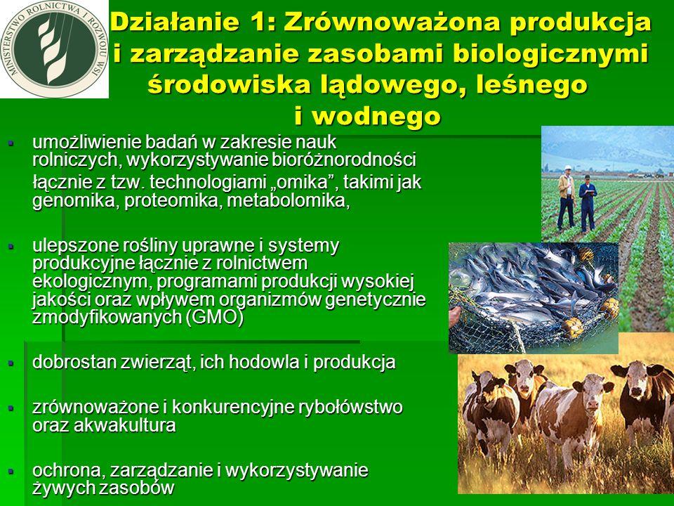 Działanie 1: Zrównoważona produkcja i zarządzanie zasobami biologicznymi środowiska lądowego, leśnego i wodnego