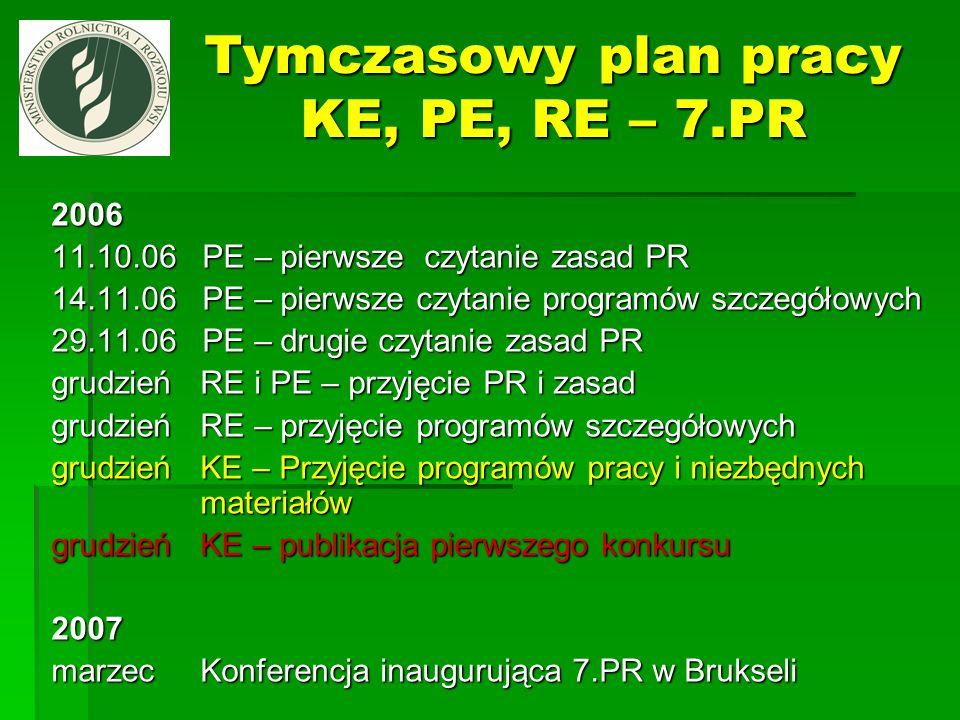 Tymczasowy plan pracy KE, PE, RE – 7.PR