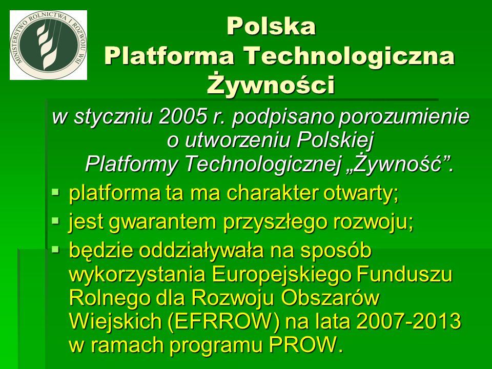 Polska Platforma Technologiczna Żywności