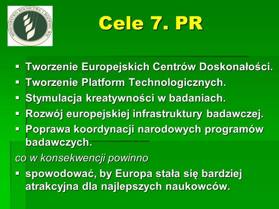 Cele 7. PR Tworzenie Europejskich Centrów Doskonałości.