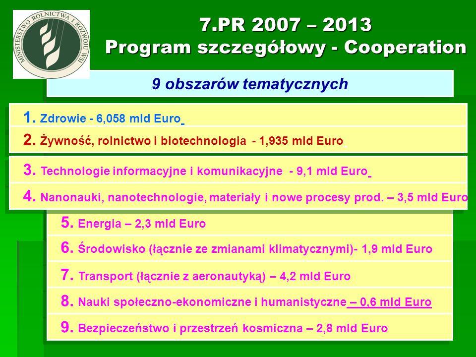 7.PR 2007 – 2013 Program szczegółowy - Cooperation