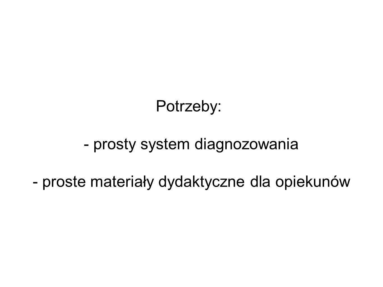 - prosty system diagnozowania