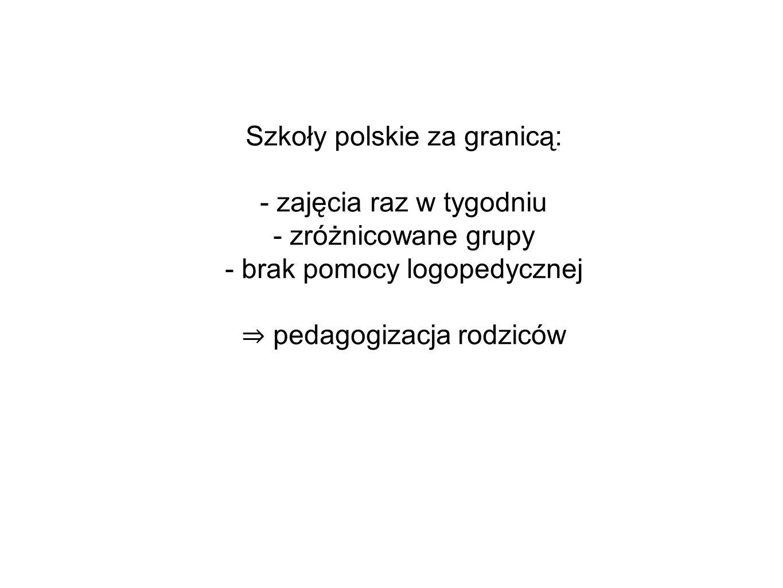 Szkoły polskie za granicą: - zajęcia raz w tygodniu - zróżnicowane grupy - brak pomocy logopedycznej ⇒ pedagogizacja rodziców
