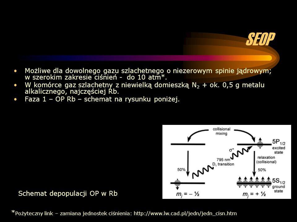 SEOP Możliwe dla dowolnego gazu szlachetnego o niezerowym spinie jądrowym; w szerokim zakresie ciśnień - do 10 atm*.