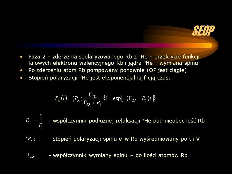 SEOP Faza 2 – zderzenia spolaryzowanego Rb z 3He – przekrycie funkcji falowych elektronu walencyjnego Rb i jądra 3He – wymiana spinu.