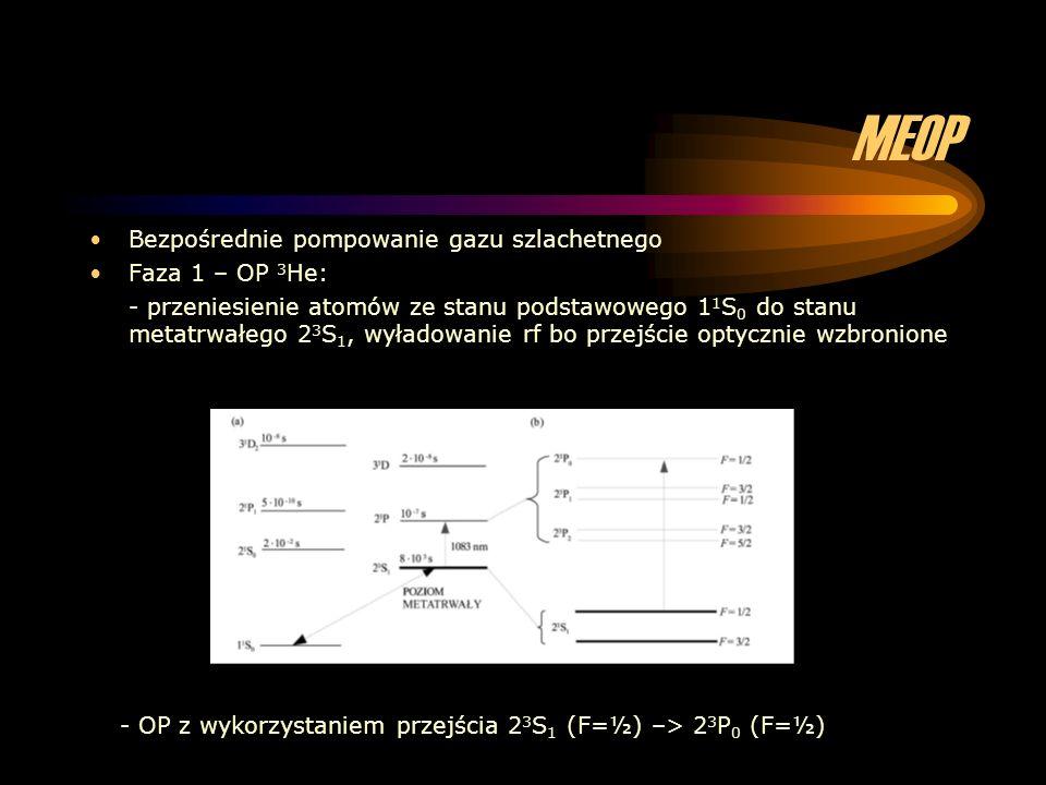 MEOP Bezpośrednie pompowanie gazu szlachetnego Faza 1 – OP 3He: