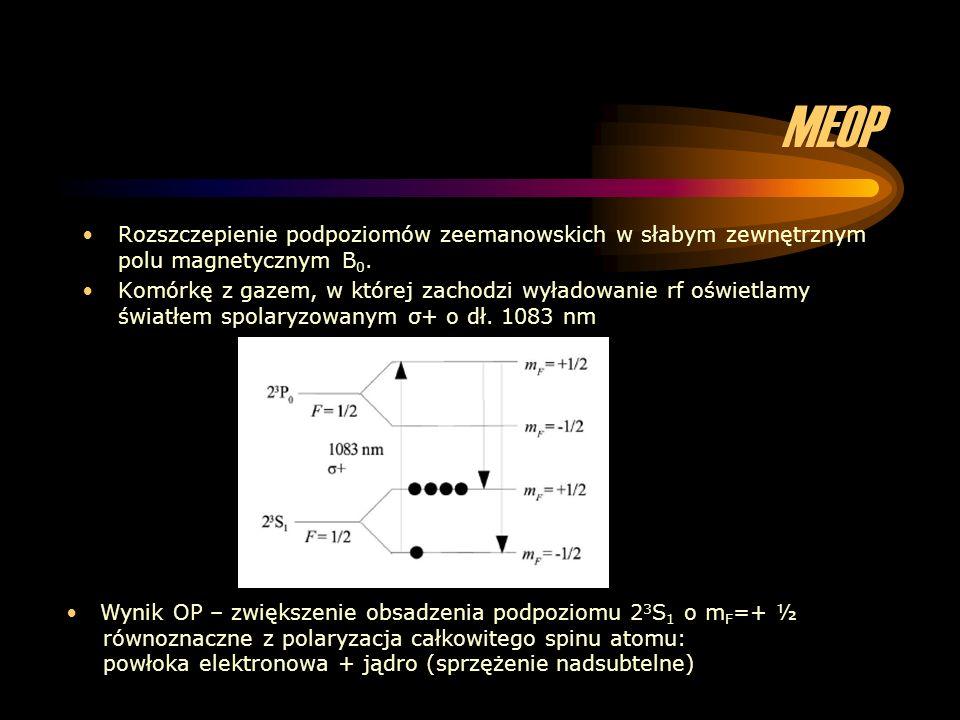 MEOP Rozszczepienie podpoziomów zeemanowskich w słabym zewnętrznym polu magnetycznym B0.