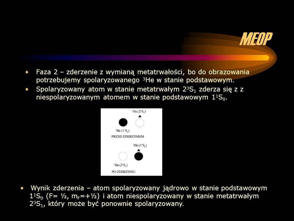 MEOP Faza 2 – zderzenie z wymianą metatrwałości, bo do obrazowania potrzebujemy spolaryzowanego 3He w stanie podstawowym.