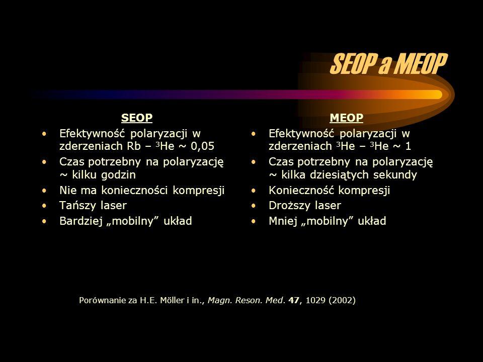 SEOP a MEOP SEOP Efektywność polaryzacji w zderzeniach Rb – 3He ~ 0,05