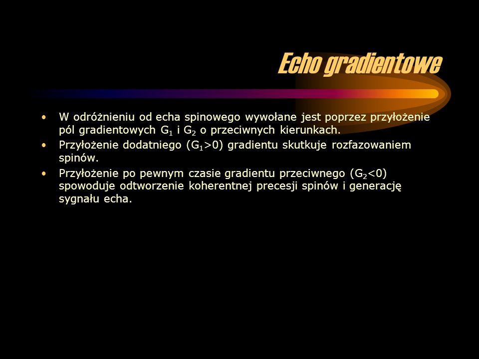 Echo gradientowe W odróżnieniu od echa spinowego wywołane jest poprzez przyłożenie pól gradientowych G1 i G2 o przeciwnych kierunkach.