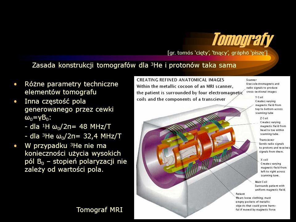 Tomografy Zasada konstrukcji tomografów dla 3He i protonów taka sama