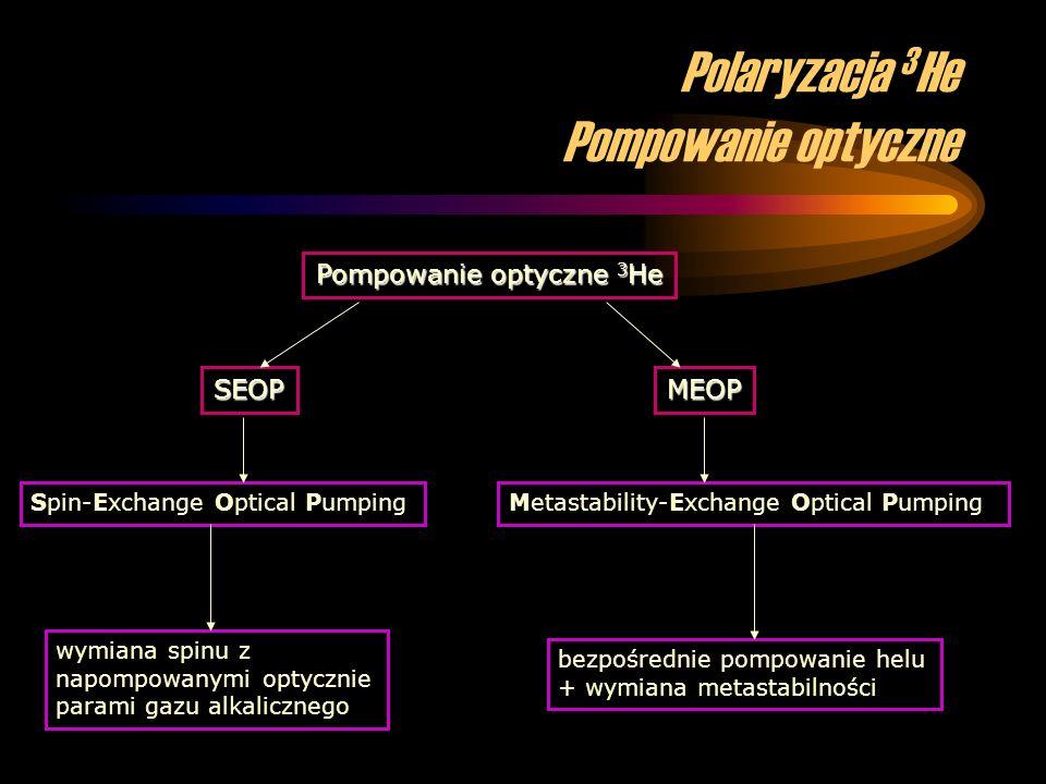 Polaryzacja 3He Pompowanie optyczne