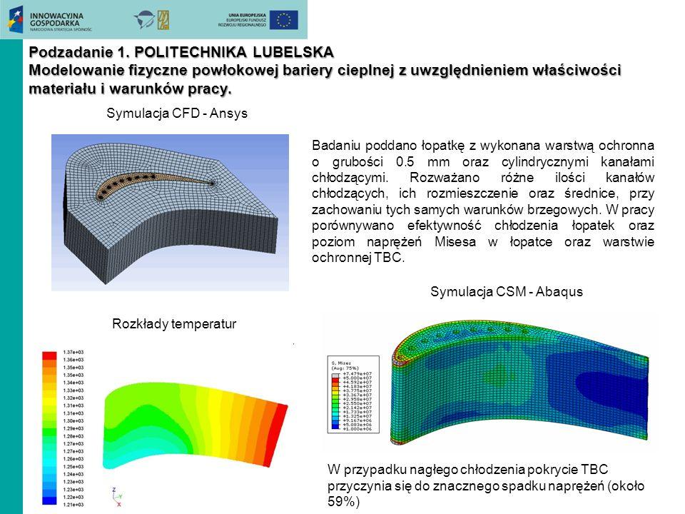 Podzadanie 1. POLITECHNIKA LUBELSKA Modelowanie fizyczne powłokowej bariery cieplnej z uwzględnieniem właściwości materiału i warunków pracy.