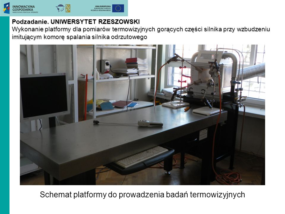 Schemat platformy do prowadzenia badań termowizyjnych