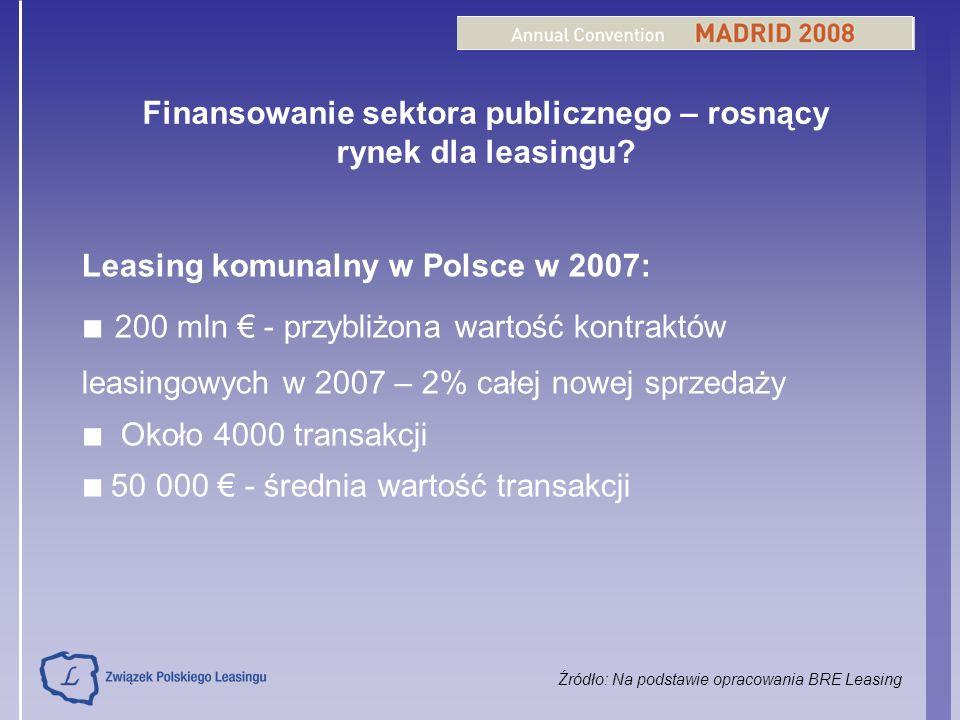Finansowanie sektora publicznego – rosnący rynek dla leasingu