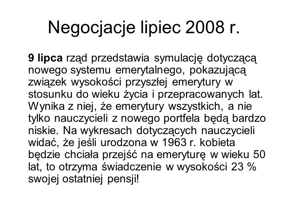Negocjacje lipiec 2008 r.