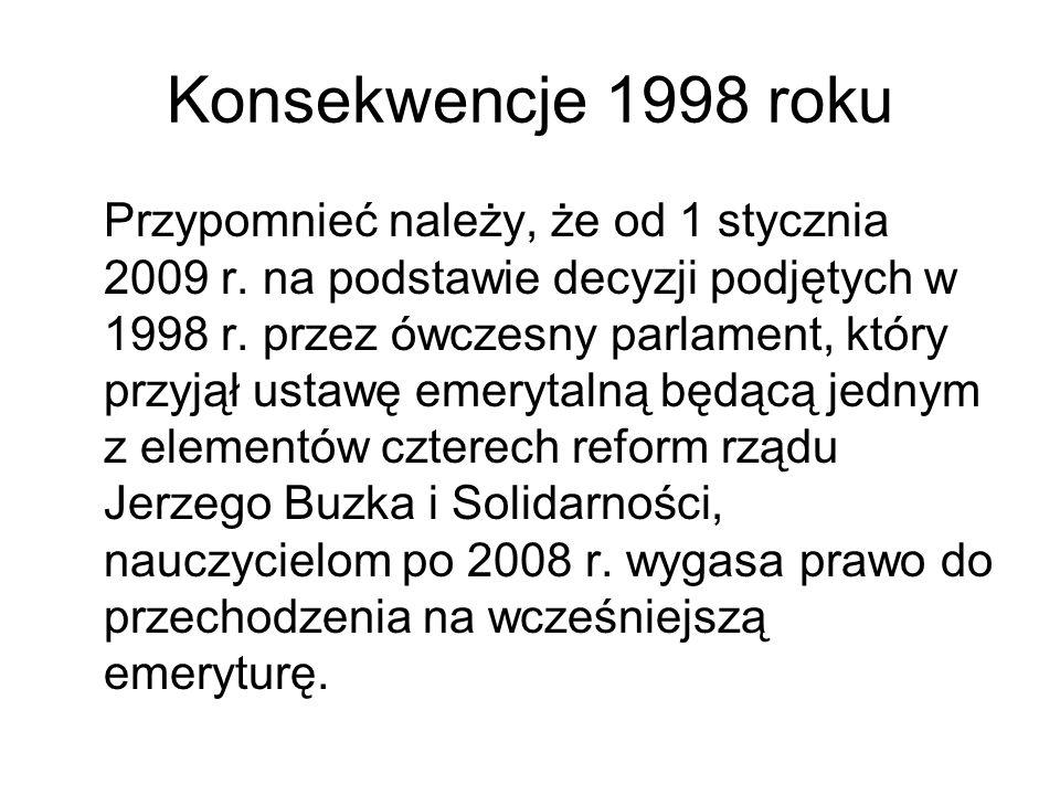 Konsekwencje 1998 roku