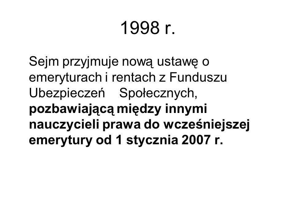 1998 r.