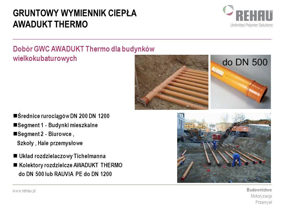 do DN 500 Dobór GWC AWADUKT Thermo dla budynków wielkokubaturowych