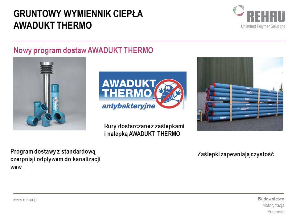 Nowy program dostaw AWADUKT THERMO