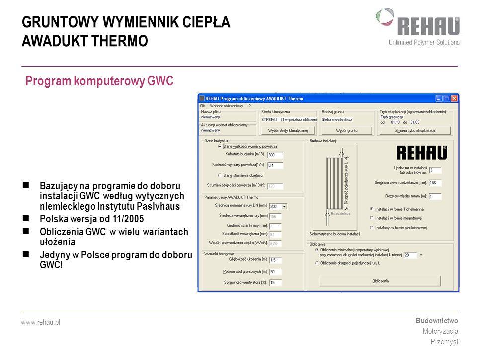 Program komputerowy GWC