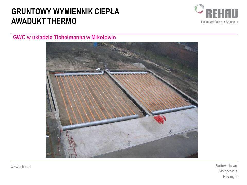 GWC w układzie Tichelmanna w Mikołowie