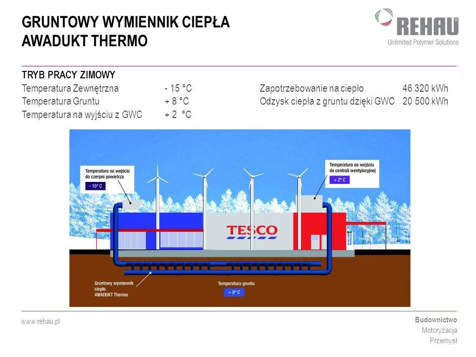 TRYB PRACY ZIMOWY Temperatura Zewnętrzna - 15 °C Zapotrzebowanie na ciepło 46 320 kWh.