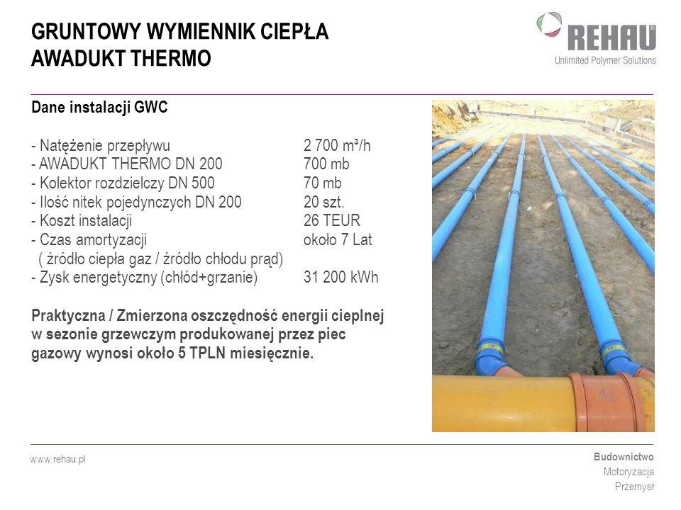 Dane instalacji GWC Natężenie przepływu 2 700 m³/h. - AWADUKT THERMO DN 200 700 mb. - Kolektor rozdzielczy DN 500 70 mb.