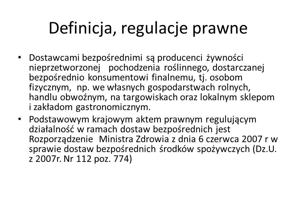 Definicja, regulacje prawne